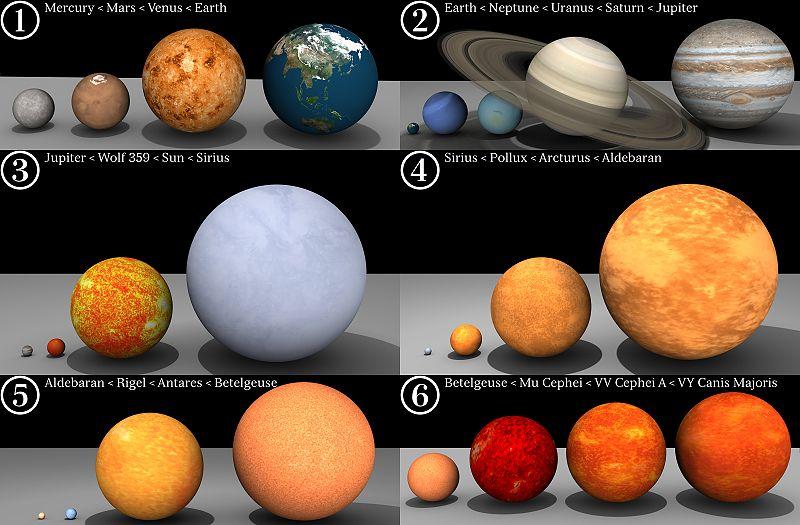 Taille relative des planètes et des etoiles.