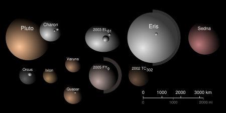 Comparaison de taille, albedo et des couleurs des grands transneptuniens.